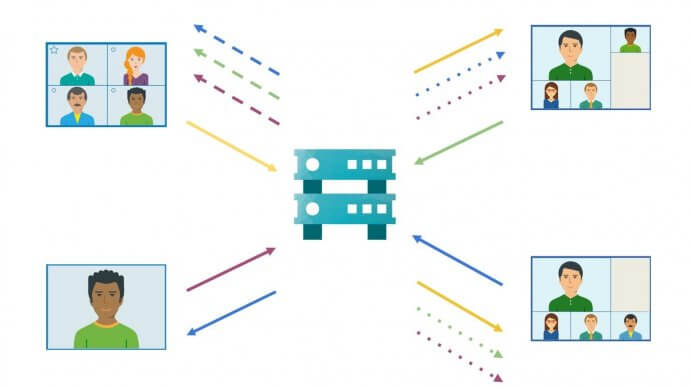 SVC (Scalable Video Coding) 3