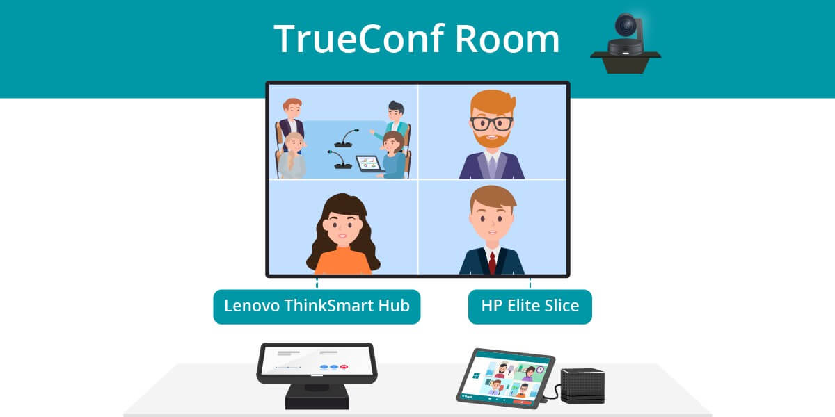TrueConf Room 3.1: Now compatible with HP and Lenovo meeting room solutions 1