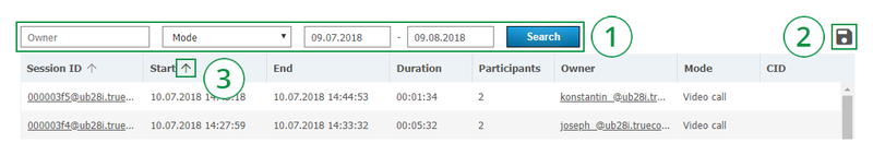 Interface of reports table